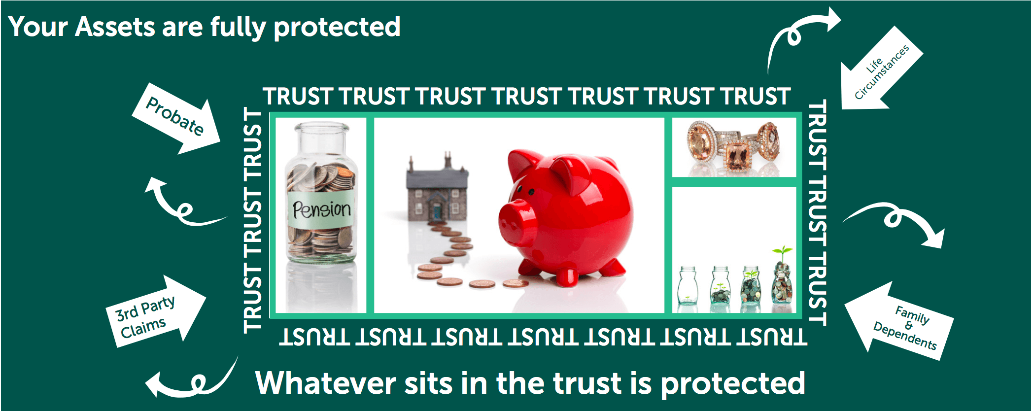Legacy Family Asset Protection Trust
